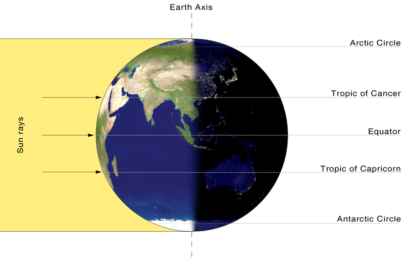 800px-Earth-lighting-equinox_EN